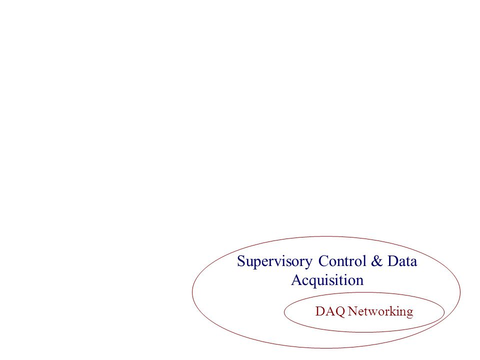 Supervisory Control & Data Acquisition DAQ Networking