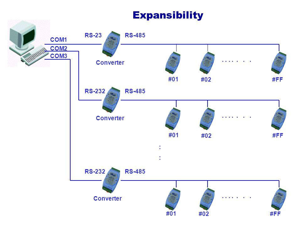 Expansibility Converter #01 #02 #FF ::::....... RS-485RS-232....... RS-485 RS-232 COM1 COM2 COM3 Converter #01 #02 #FF #01 #02 #FF