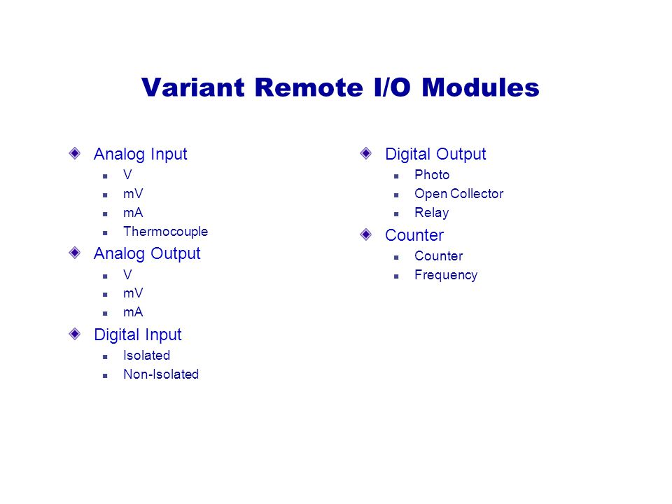 Variant Remote I/O Modules Analog Input V mV mA Thermocouple Analog Output V mV mA Digital Input Isolated Non-Isolated Digital Output Photo Open Collector Relay Counter Frequency