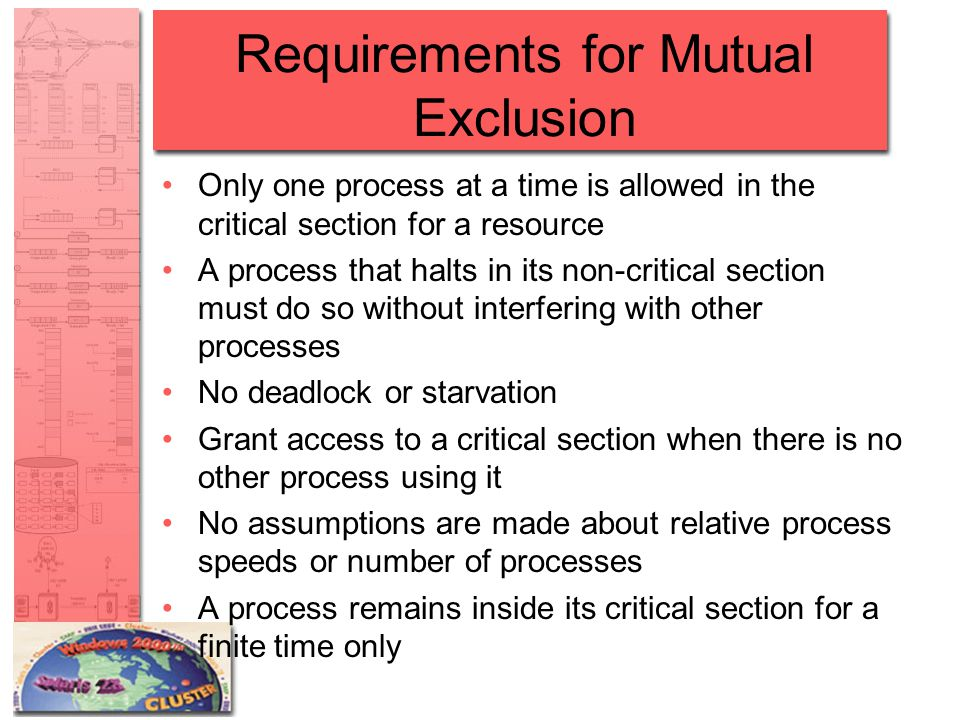 Requirements for Mutual Exclusion Only one process at a time is allowed in the critical section for a resource A process that halts in its non-critica