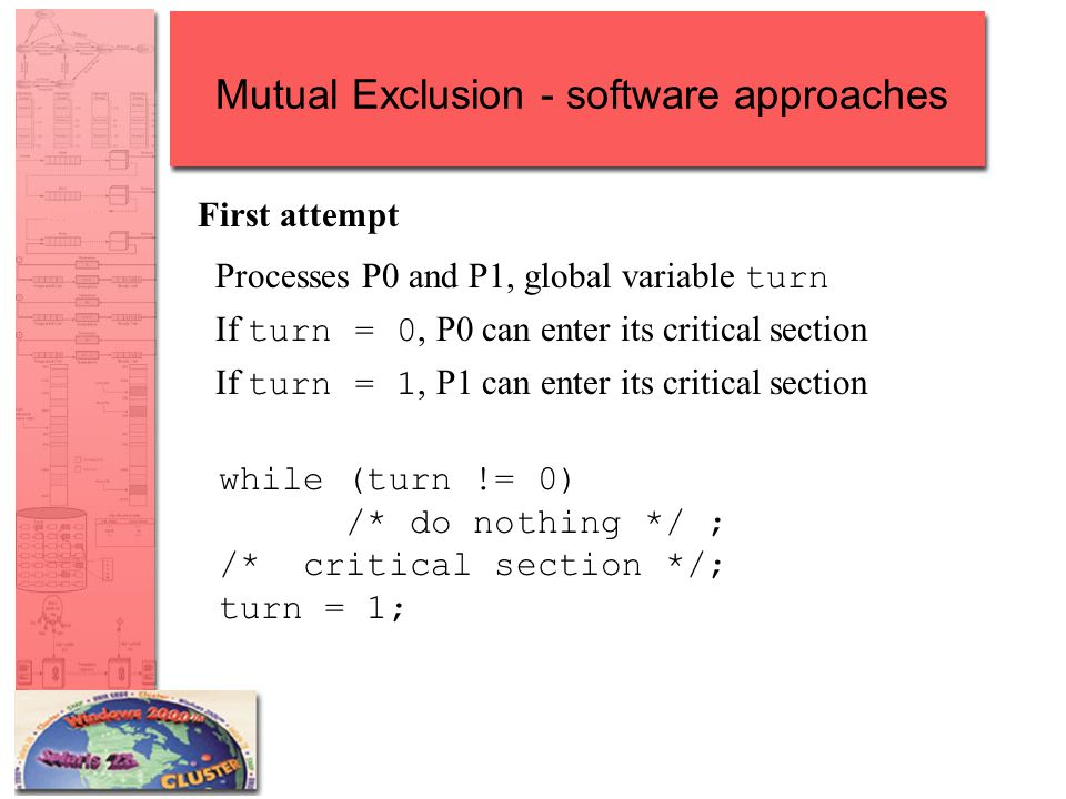 Mutual Exclusion - software approaches First attempt Processes P0 and P1, global variable turn If turn = 0, P0 can enter its critical section If turn