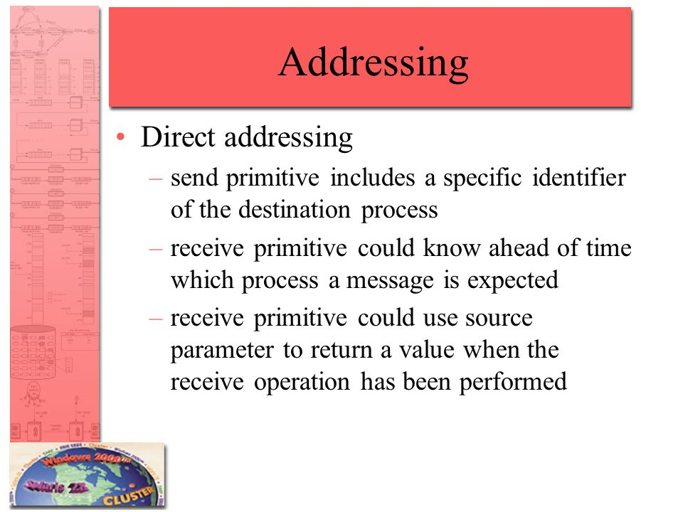 Addressing Direct addressing –send primitive includes a specific identifier of the destination process –receive primitive could know ahead of time whi