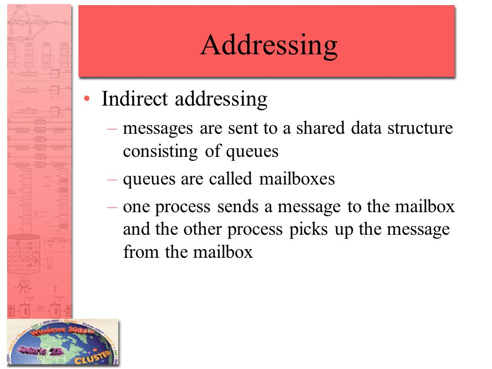 Addressing Indirect addressing –messages are sent to a shared data structure consisting of queues –queues are called mailboxes –one process sends a me