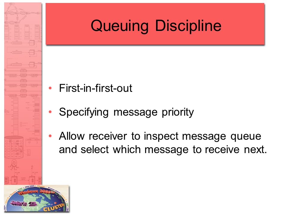 Queuing Discipline First-in-first-out Specifying message priority Allow receiver to inspect message queue and select which message to receive next.