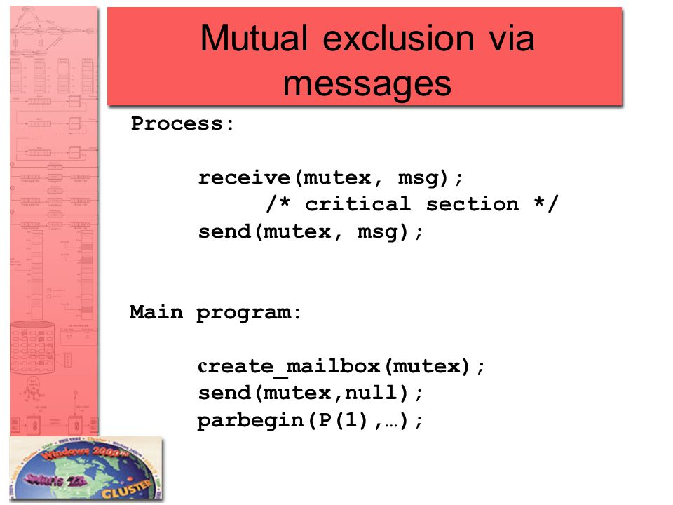 Mutual exclusion via messages Process: receive(mutex, msg); /* critical section */ send(mutex, msg); Main program: c reate_mailbox(mutex); send(mutex,