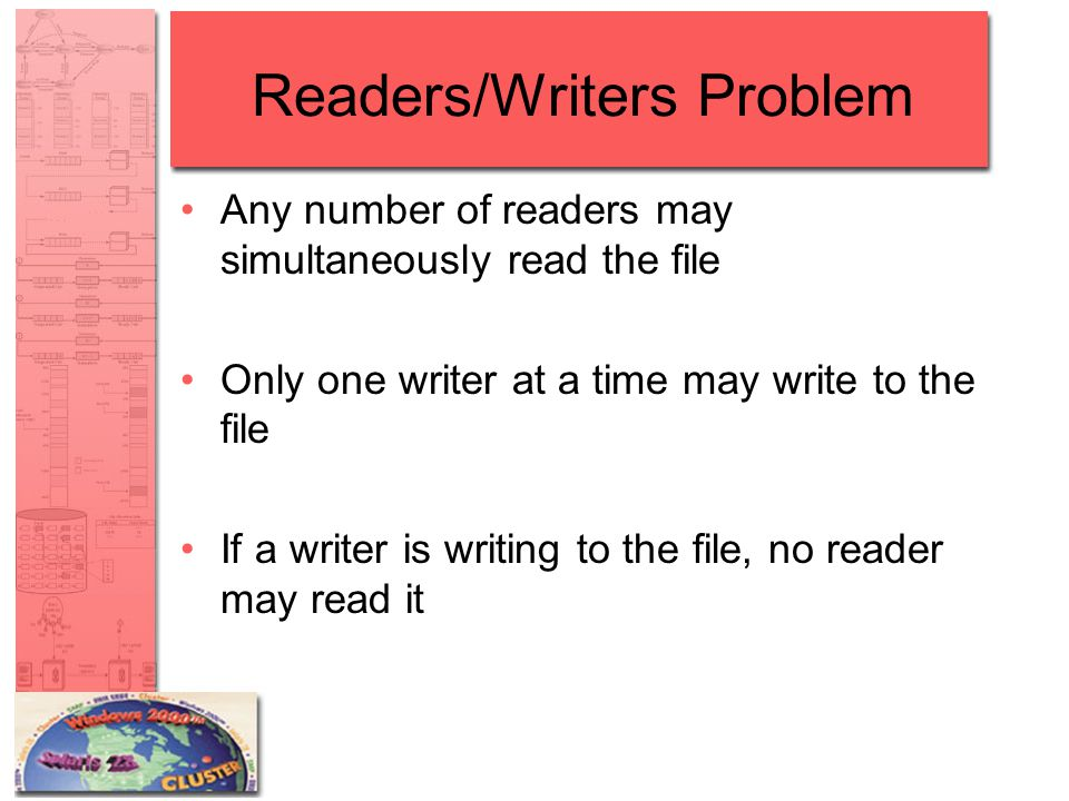 Readers/Writers Problem Any number of readers may simultaneously read the file Only one writer at a time may write to the file If a writer is writing