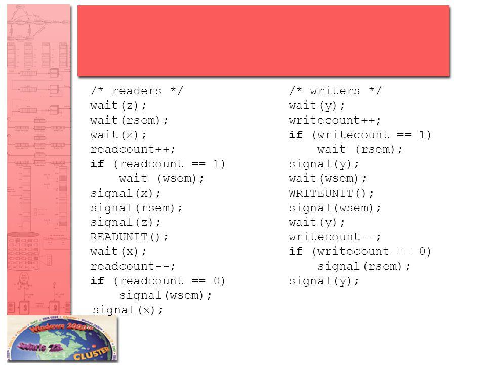 /* readers */ wait(z); wait(rsem); wait(x); readcount++; if (readcount == 1) wait (wsem); signal(x); signal(rsem); signal(z); READUNIT(); wait(x); readcount--; if (readcount == 0) signal(wsem); signal(x); /* writers */ wait(y); writecount++; if (writecount == 1) wait (rsem); signal(y); wait(wsem); WRITEUNIT(); signal(wsem); wait(y); writecount--; if (writecount == 0) signal(rsem); signal(y);