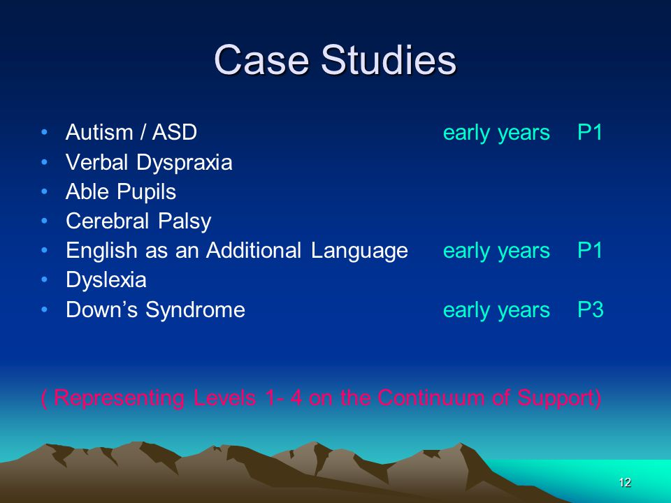 12 Case Studies Autism / ASDearly years P1 Verbal Dyspraxia Able Pupils Cerebral Palsy English as an Additional Languageearly years P1 Dyslexia Down's Syndromeearly years P3 ( Representing Levels 1- 4 on the Continuum of Support)