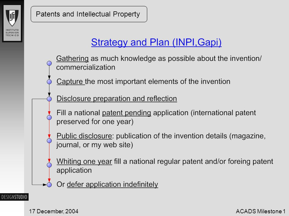 17 December, 2004ACADS Milestone 1 Patents and Intellectual Property