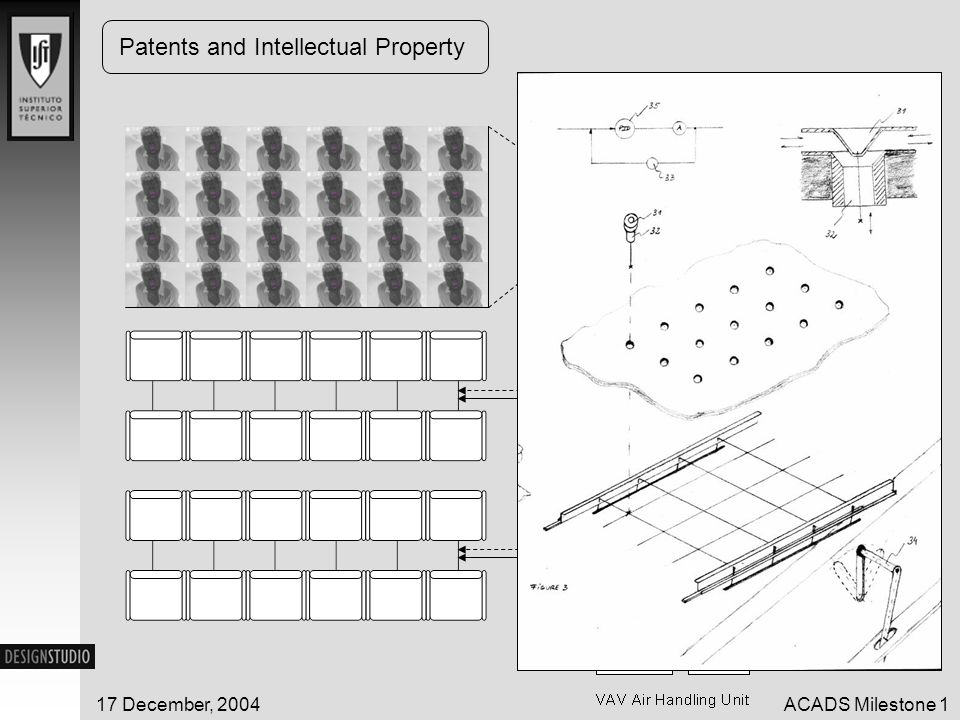 17 December, 2004ACADS Milestone 1 Patents and Intellectual Property €€€ € €€ € €€ €€€ €€