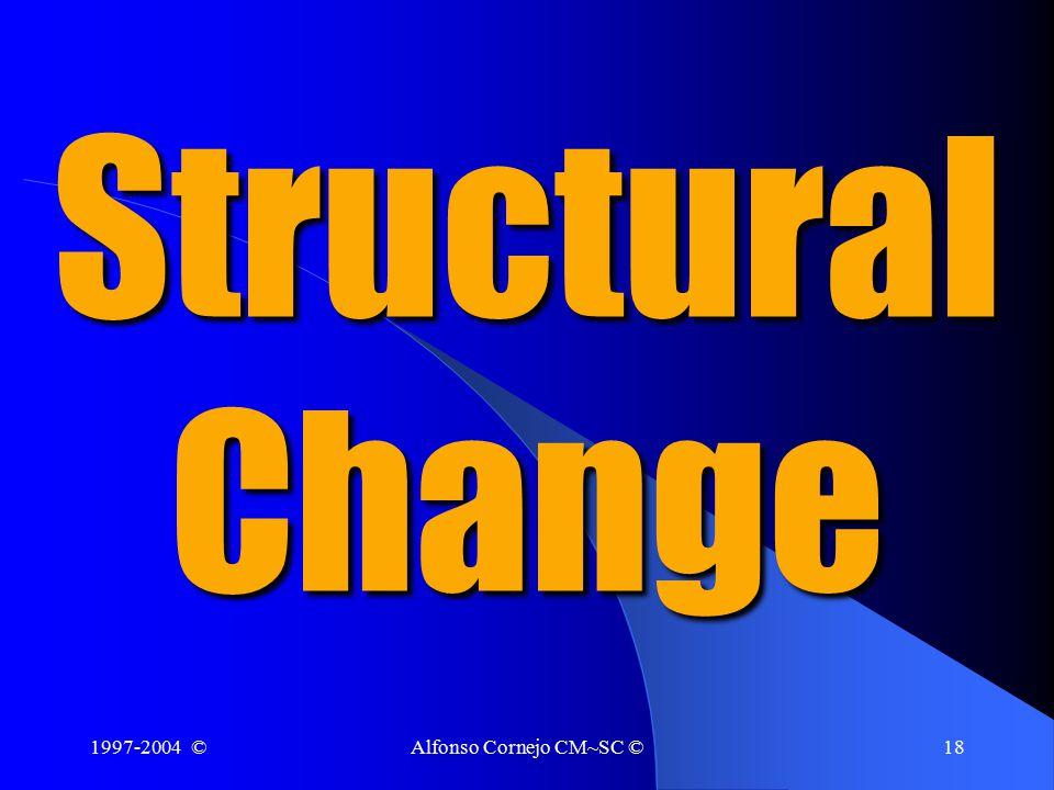 1997-2004 ©Alfonso Cornejo CM~SC ©18 StructuralChange