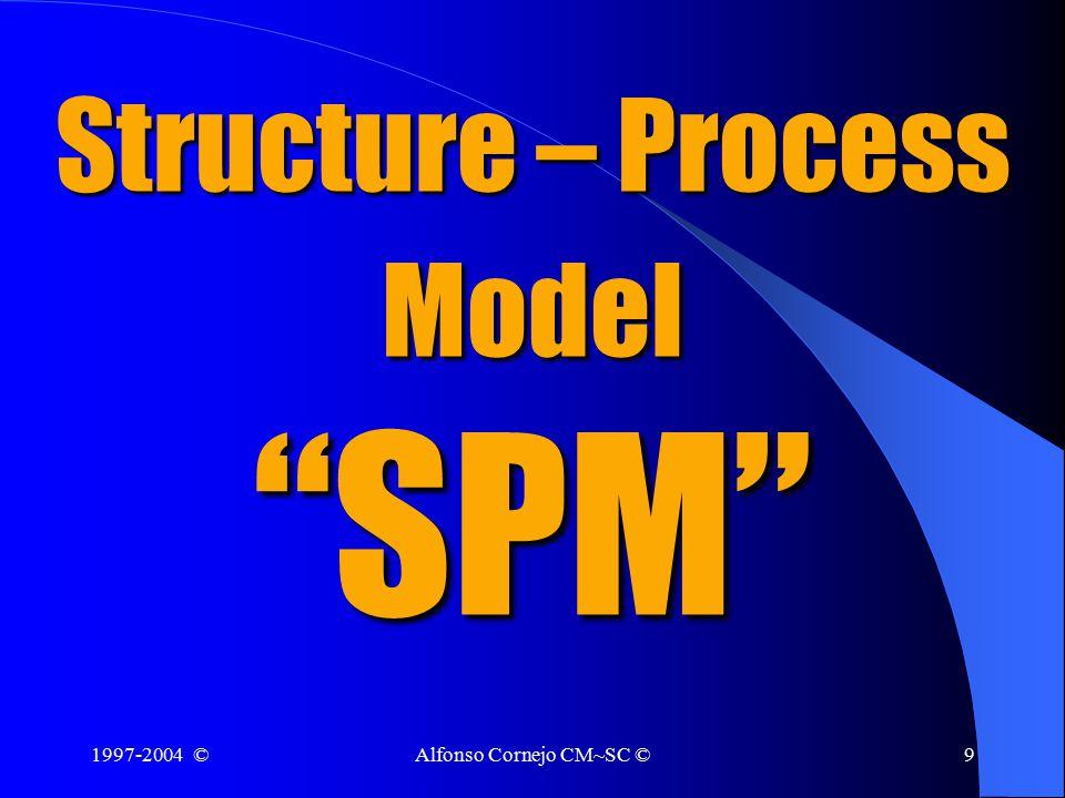 1997-2004 ©Alfonso Cornejo CM~SC ©9 Structure – Process Model SPM