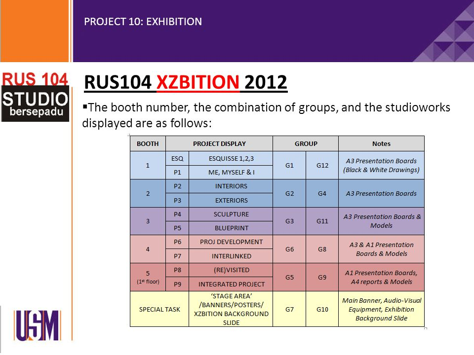PROJECT 10: EXHIBITION  The booth number, the combination of groups, and the studioworks displayed are as follows: RUS104 XZBITION 2012