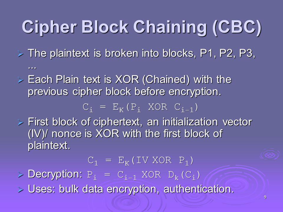 Cipher Block Chaining (CBC) 10