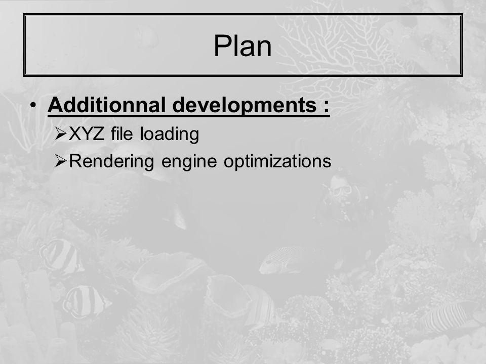 Plan Additionnal developments :  XYZ file loading  Rendering engine optimizations