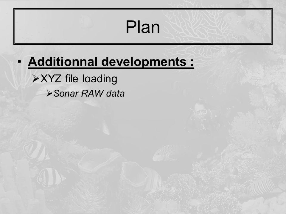 Plan Additionnal developments :  XYZ file loading  Sonar RAW data