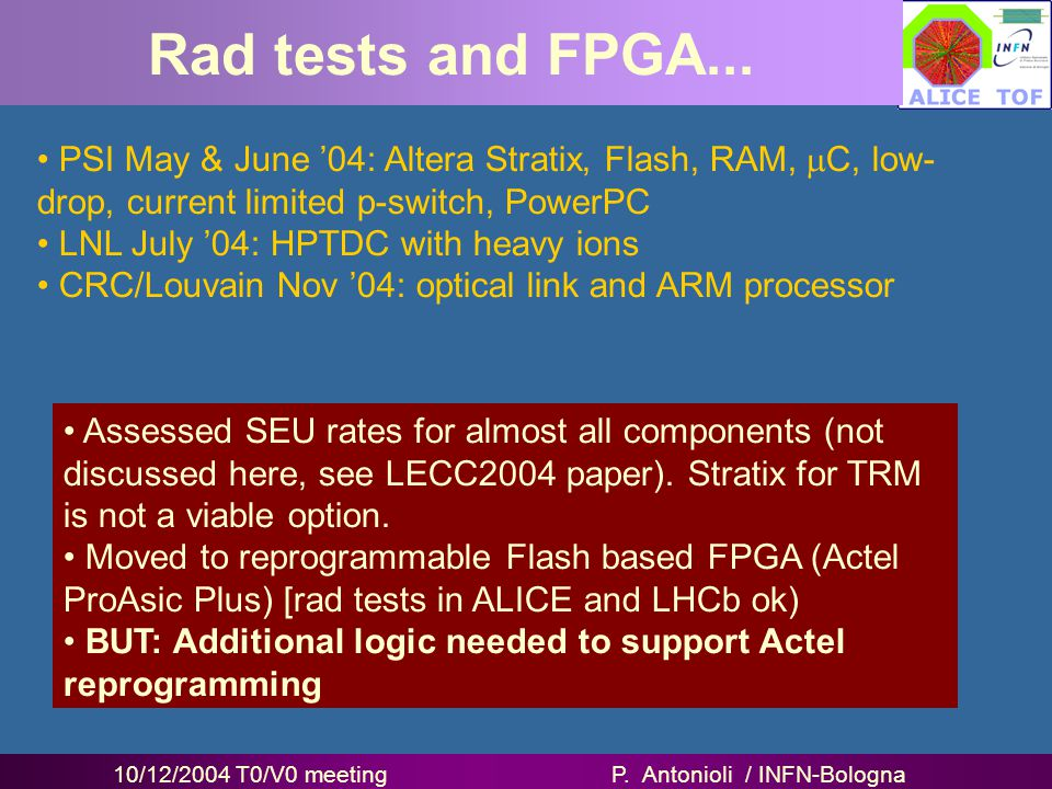 10/12/2004 T0/V0 meetingP. Antonioli / INFN-Bologna Rad tests and FPGA...