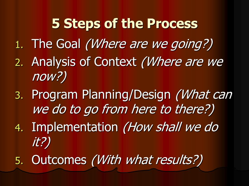 5 Steps of the Process 1. The Goal (Where are we going ) 2.