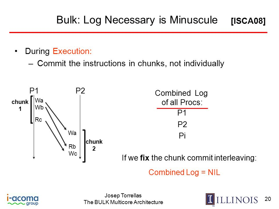 Josep Torrellas The BULK Multicore Architecture 20 Bulk: Log Necessary is Minuscule [ISCA08] P1 Wa Wb P2 Rc Rb Wc chunk 1 chunk 2 Wa Combined Log = NIL If we fix the chunk commit interleaving: Combined Log of all Procs: P1 P2 Pi During Execution: –Commit the instructions in chunks, not individually