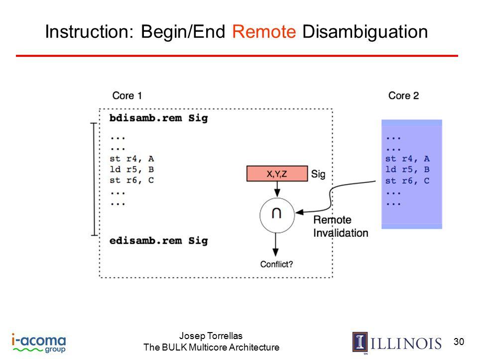 Josep Torrellas The BULK Multicore Architecture 30 Instruction: Begin/End Remote Disambiguation
