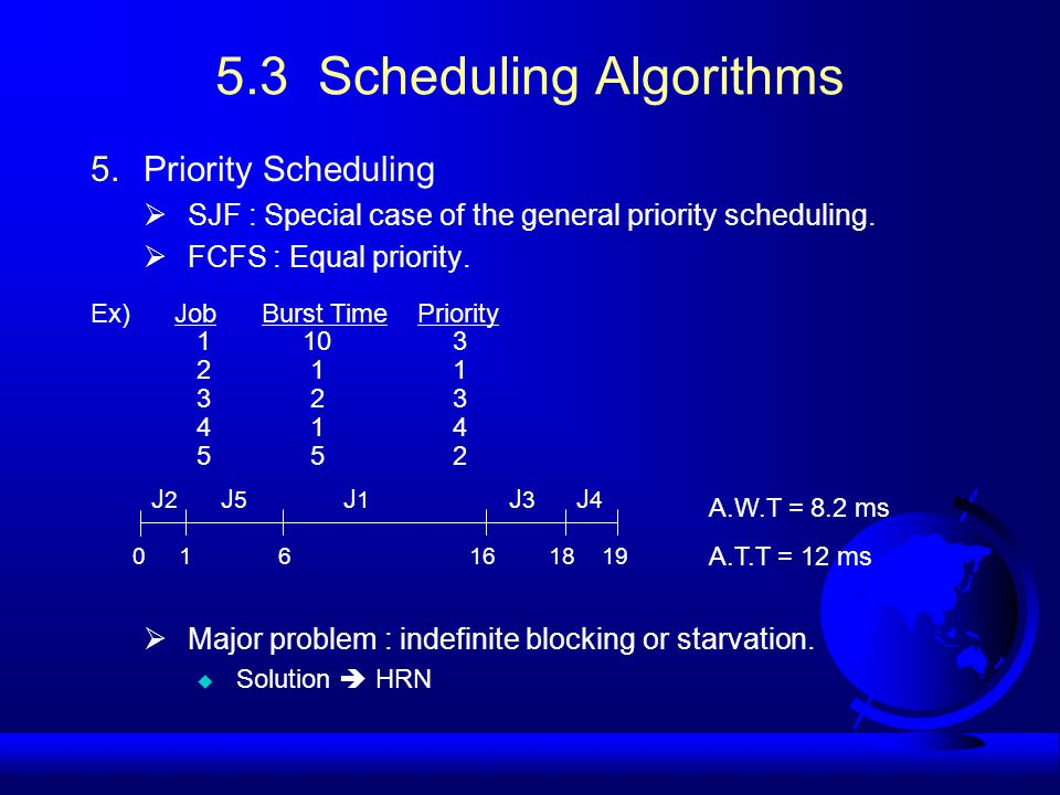 5.3 Scheduling Algorithms 5.Priority Scheduling  SJF : Special case of the general priority scheduling.