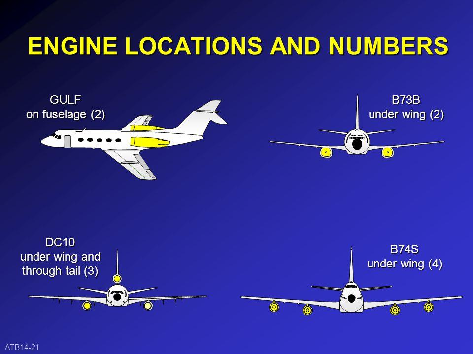 BoeingB767 BoeingB73B ATB14-20 SIZE