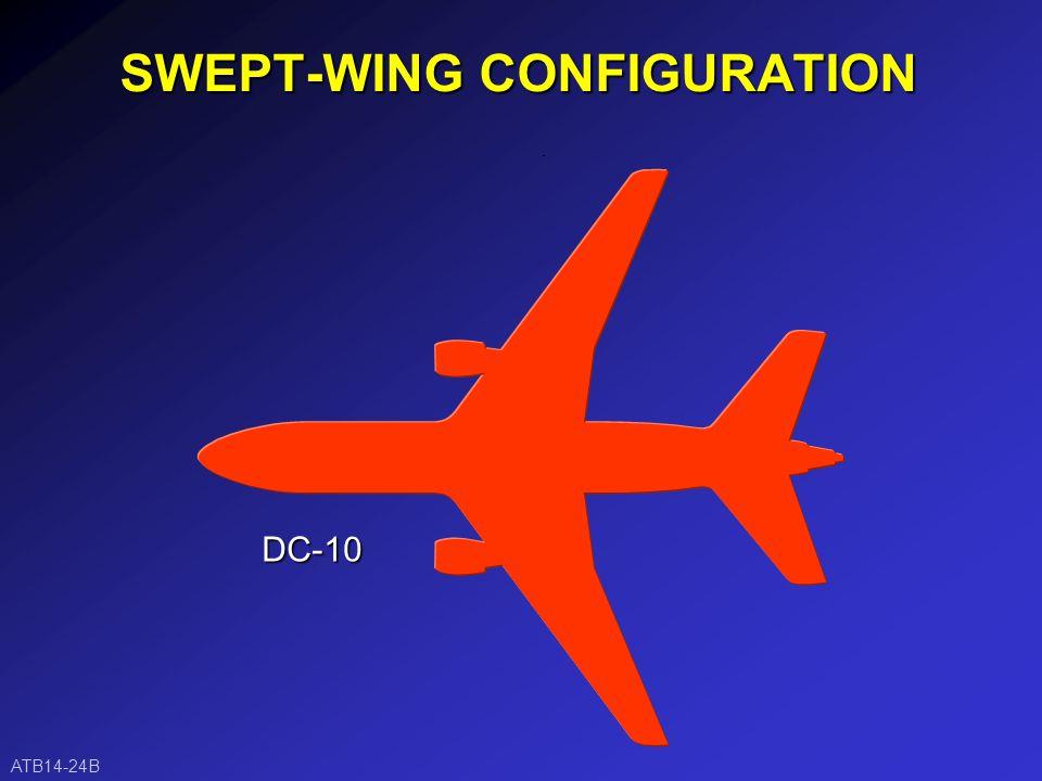 STRAIGHT-WING CONFIGURATION Piper Saratoga PA32 ATB14-24A