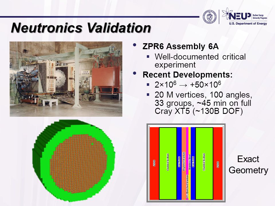 Neutronics Validation ZPR6 Assembly 6A  Well-documented critical experiment Recent Developments:  2×10 6 → +50×10 6  20 M vertices, 100 angles, 33 groups, ~45 min on full Cray XT5 (~130B DOF) Exact Geometry