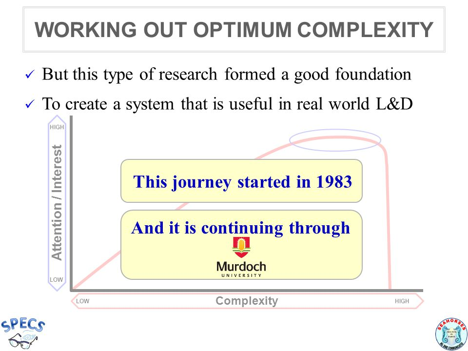 WORKING OUT OPTIMUM COMPLEXITY But this type of research formed a good foundation To create a system that is useful in real world L&D Complexity LOWHIGH Attention / Interest LOW HIGH This journey started in 1983 And it is continuing through