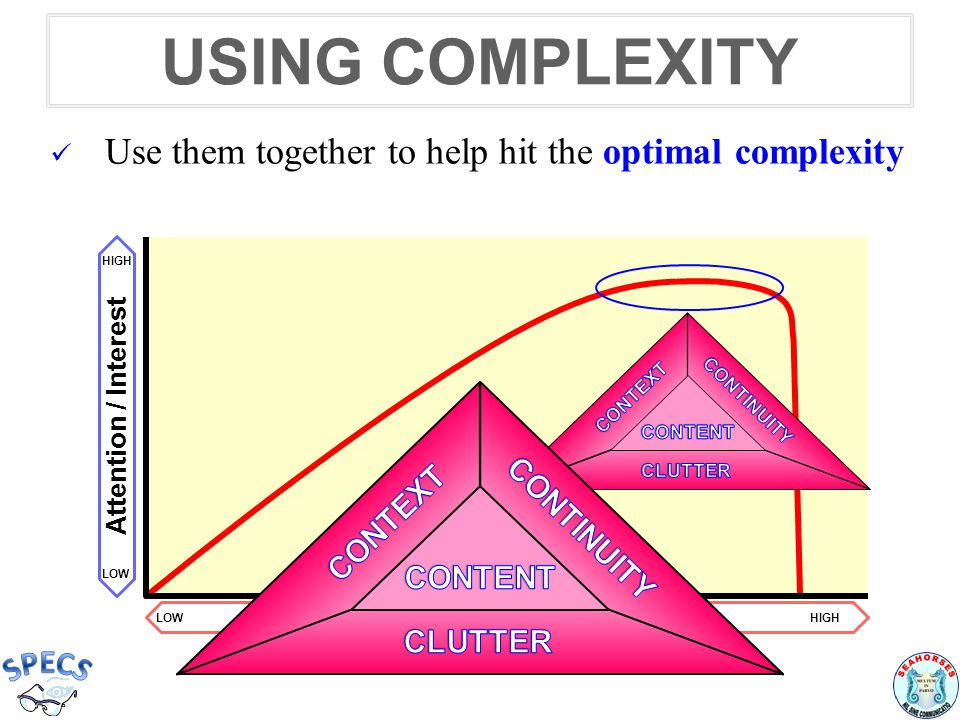 USING COMPLEXITY Use them together to help hit the optimal complexity Complexity LOWHIGH Attention / Interest LOW HIGH