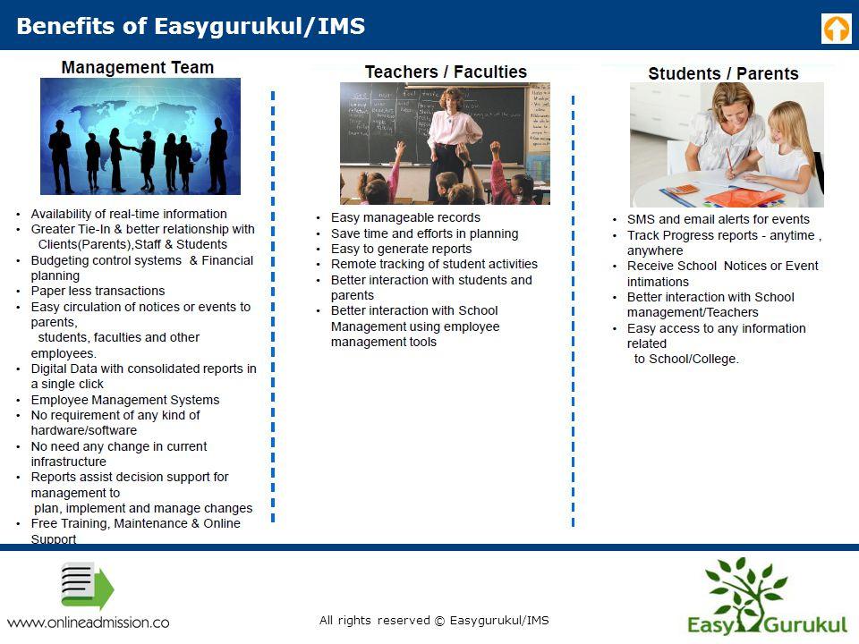 Benefits of Easygurukul/IMS All rights reserved © Easygurukul/IMS