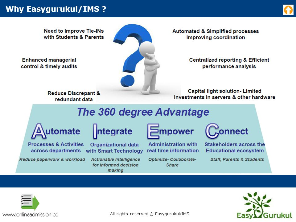 Easygurukul/IMS Integrated Services All rights reserved © Easygurukul/IMS