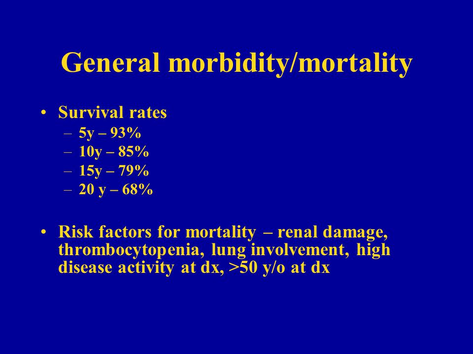 General morbidity/mortality Survival rates –5y – 93% –10y – 85% –15y – 79% –20 y – 68% Risk factors for mortality – renal damage, thrombocytopenia, lung involvement, high disease activity at dx, >50 y/o at dx