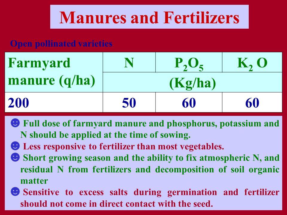 Manures and Fertilizers Farmyard manure (q/ha) NP2O5P2O5 K 2 O (Kg/ha) 2005060 ☻ Full dose of farmyard manure and phosphorus, potassium and N should b