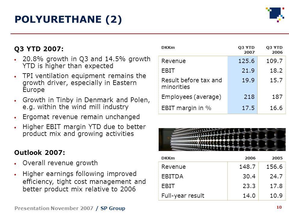 10 Presentation November 2007 / SP Group POLYURETHANE (2) Q3 YTD 2007:  20.8% growth in Q3 and 14.5% growth YTD is higher than expected  TPI ventilation equipment remains the growth driver, especially in Eastern Europe  Growth in Tinby in Denmark and Polen, e.g.