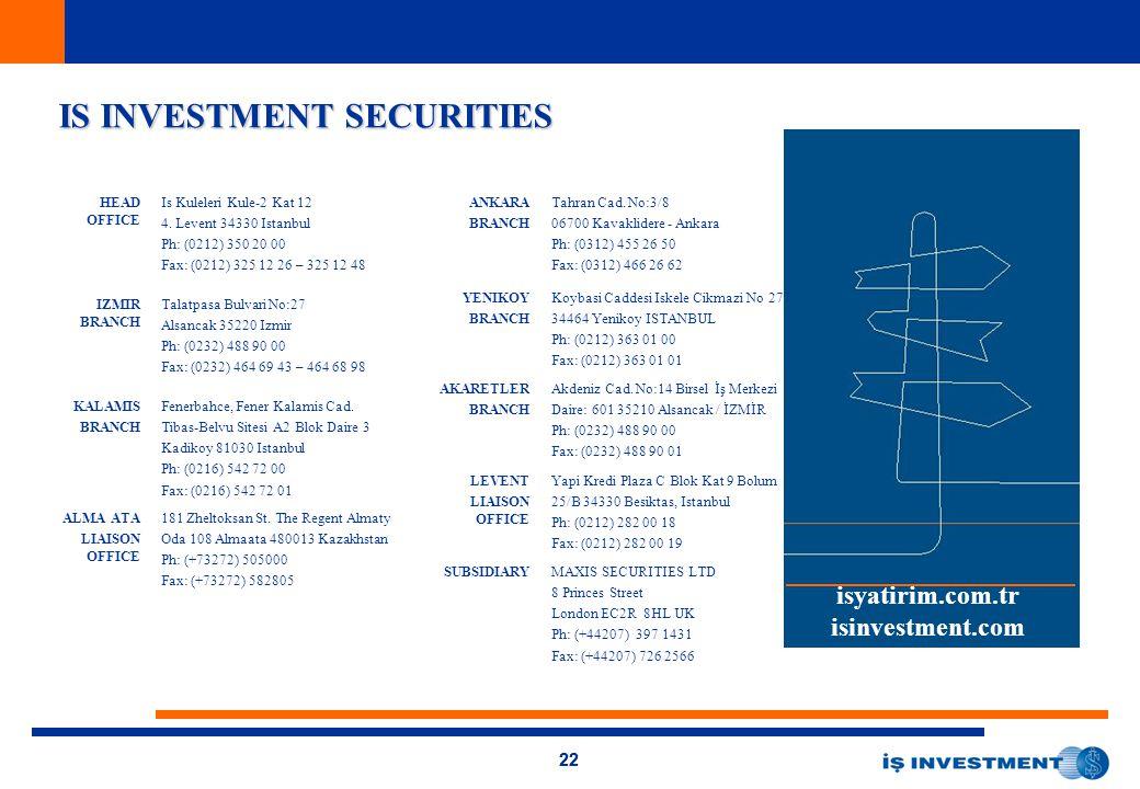 22 IS INVESTMENT SECURITIES isyatirim.com.tr isinvestment.com HEAD OFFICE Is Kuleleri Kule-2 Kat 12 4.