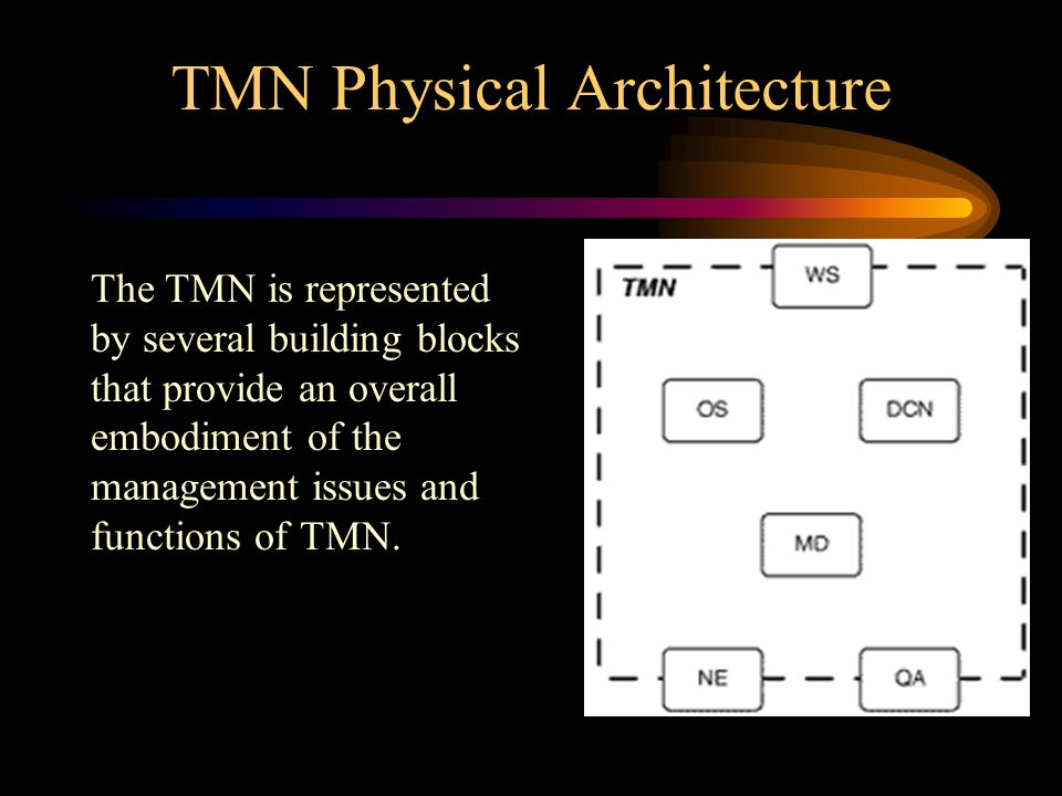 TMN Physical Architecture The TMN is represented by several building blocks that provide an overall embodiment of the management issues and functions of TMN.