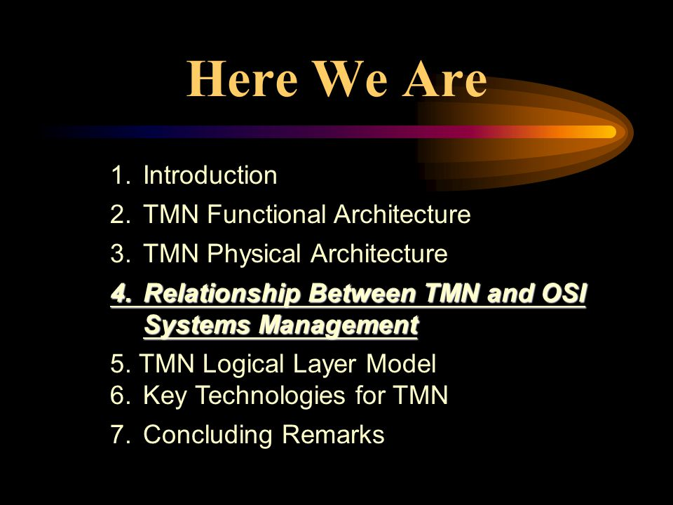 1.Introduction 2.TMN Functional Architecture 3.TMN Physical Architecture 4.Relationship Between TMN and OSI Systems Management 5.
