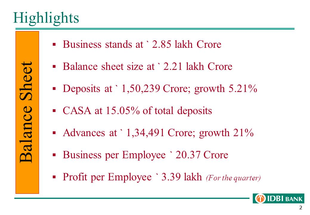 33 Highlights Profitability  NII – Q3 FY 11 at ` 1204 Crore (Q3 FY 10 ` 717 Crore)  NII – Q3 FY 11 up by 68%  Fee based income for Q3 FY 11 up by 2.53% to ` 359 Crore (Q3 FY 10 ` 350 Crore)  PAT – Q3 FY 11 ` 454 Crore (Q3 FY 10 ` 287 Crore)  PAT for Q3 FY 11 up by 58%