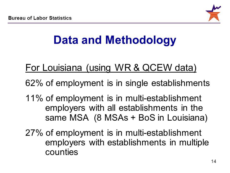 Bureau of Labor Statistics 14 Data and Methodology For Louisiana (using WR & QCEW data) 62% of employment is in single establishments 11% of employmen