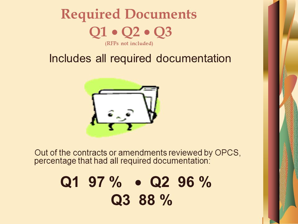 Required Documents Q1  Q2  Q3 (RFPs not included) Includes all required documentation Out of the contracts or amendments reviewed by OPCS, percentage that had all required documentation: Q1 97 %  Q2 96 % Q3 88 %