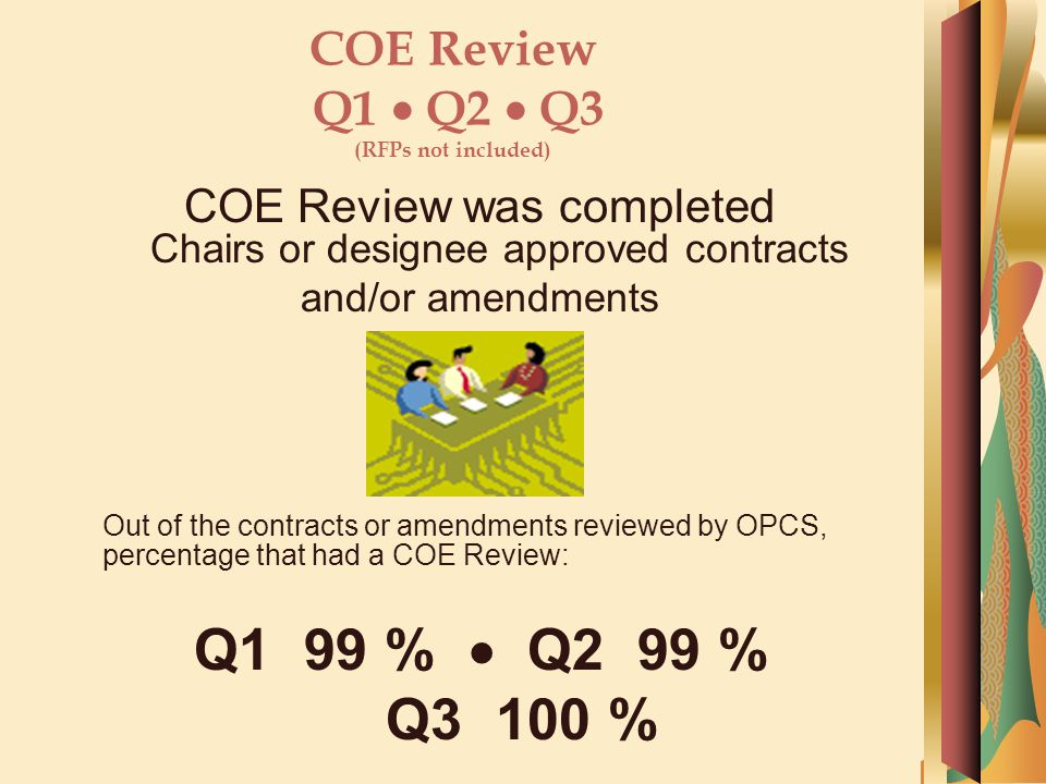 COE Review Q1  Q2  Q3 (RFPs not included) COE Review was completed Chairs or designee approved contracts and/or amendments Out of the contracts or amendments reviewed by OPCS, percentage that had a COE Review: Q1 99 %  Q2 99 % Q3 100 %
