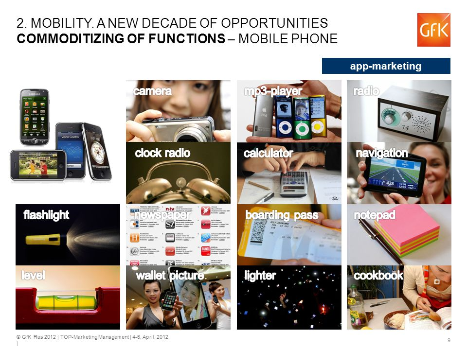 © GfK Rus 2012 | TOP-Marketing Management | 4-6, April, 2012. | 9 2. MOBILITY. A NEW DECADE OF OPPORTUNITIES COMMODITIZING OF FUNCTIONS – MOBILE PHONE