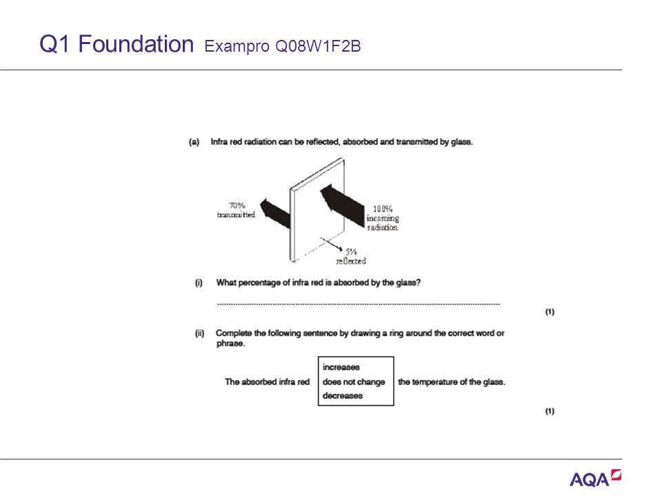 Q1 Foundation Exampro Q08W1F2B Version 2.0 Copyright © AQA and its licensors. All rights reserved.