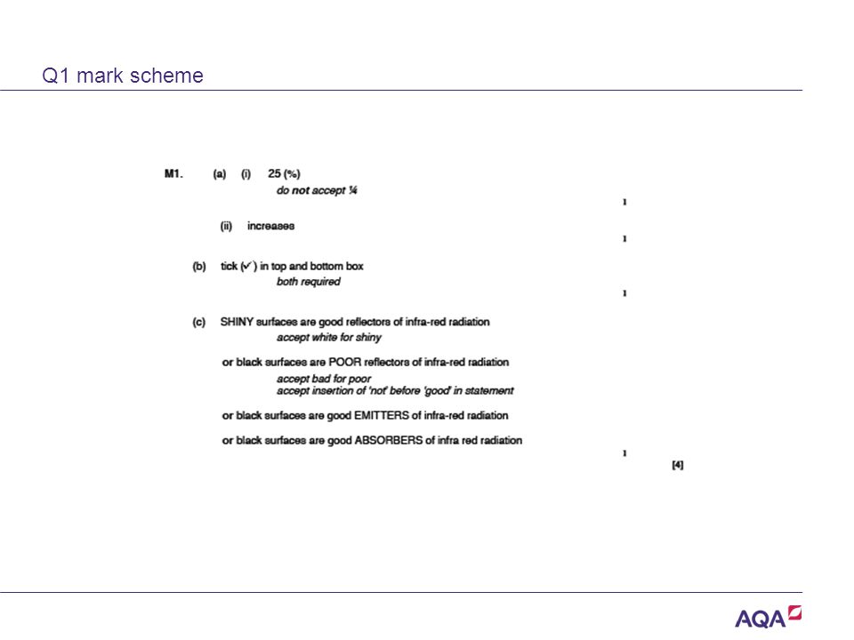 Q1 mark scheme Version 2.0 Copyright © AQA and its licensors. All rights reserved.