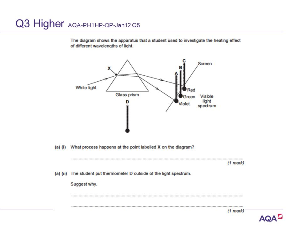 Q3 Higher AQA-PH1HP-QP-Jan12 Q5 Version 2.0 Copyright © AQA and its licensors. All rights reserved.