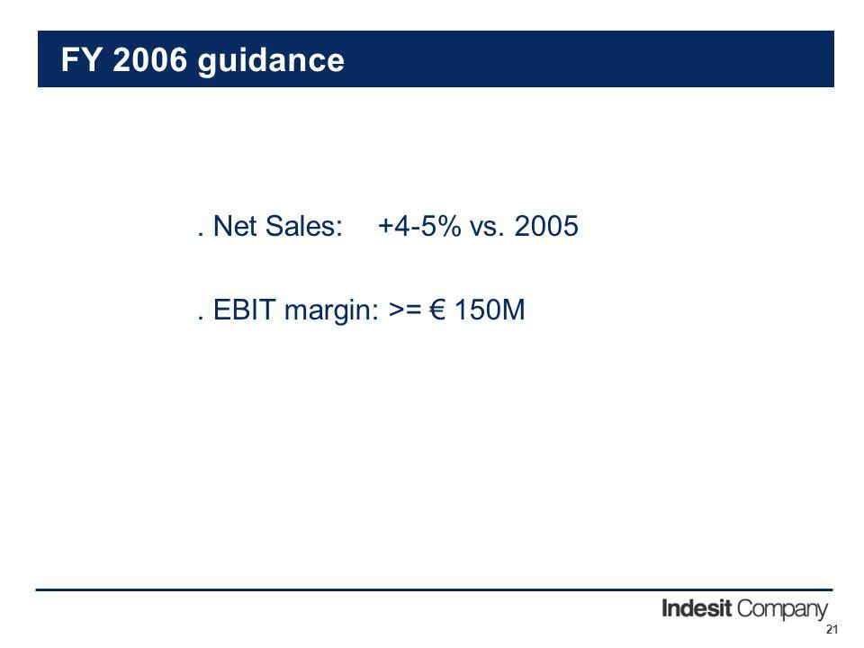 21 FY 2006 guidance. Net Sales: +4-5% vs. 2005. EBIT margin: >= € 150M