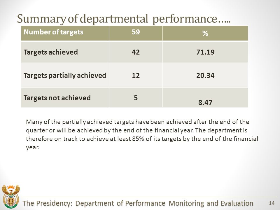 The Presidency: Department of Performance Monitoring and Evaluation 14 Summary of departmental performance…..