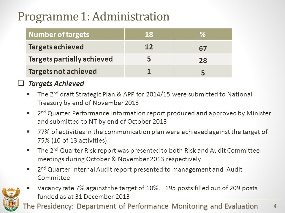 The Presidency: Department of Performance Monitoring and Evaluation 15 2013/14 Q1 to Q3 Expenditure