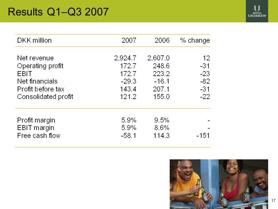 17 Results Q1–Q3 2007
